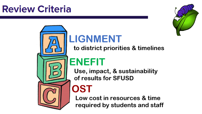 The review criteria, looking at how the study aligns, benefits, and costs SFUSD.