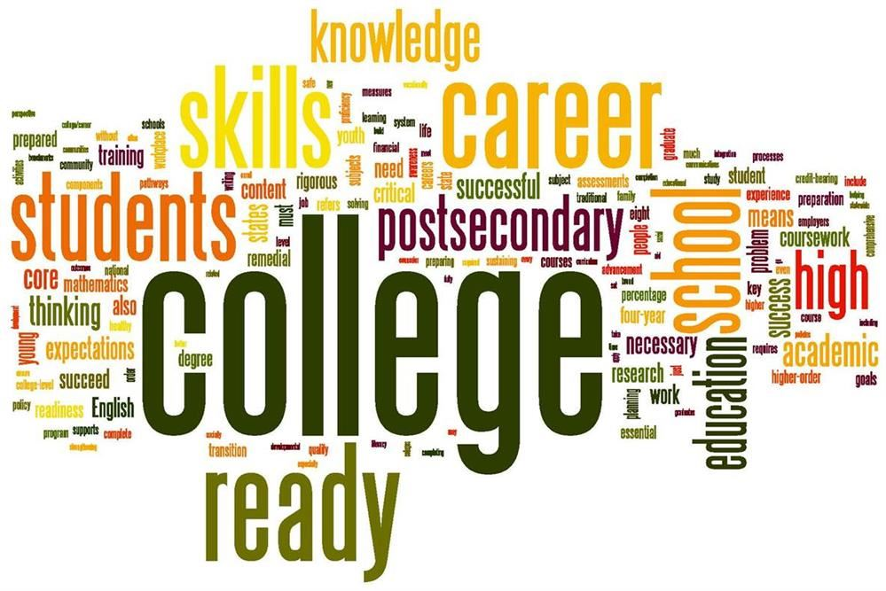 College/Career Word Map