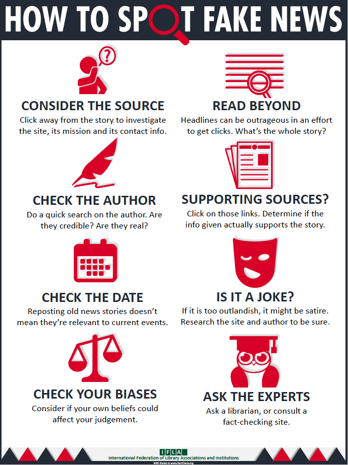 infographic how to spot fake news