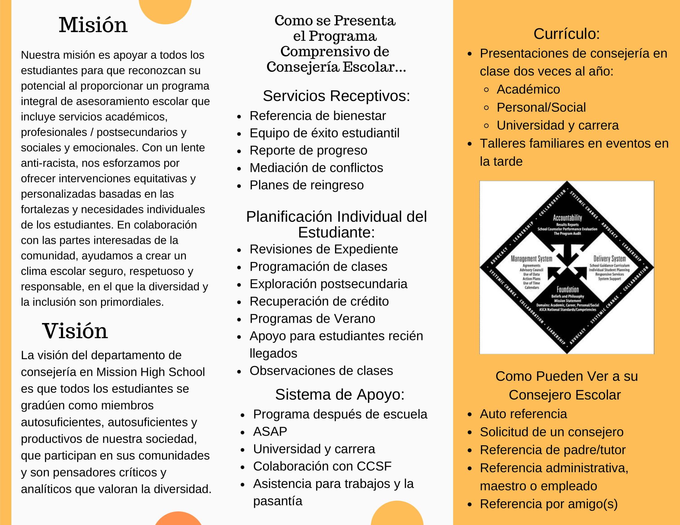 counseling department brochure spanish page 2