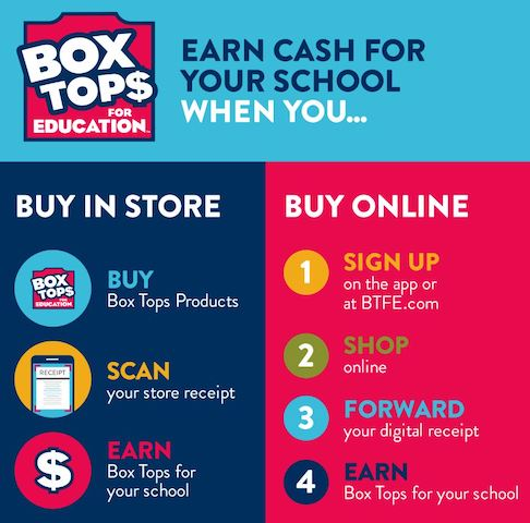 box tops for education blue and red box with words: earn cash for your school when you buy in store or buy online.