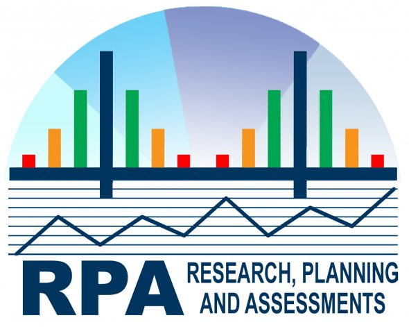 logo for Research, Planning and Accountability
