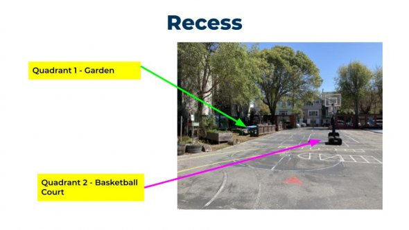 Shows the Garden and Basketball area of the schoolyard