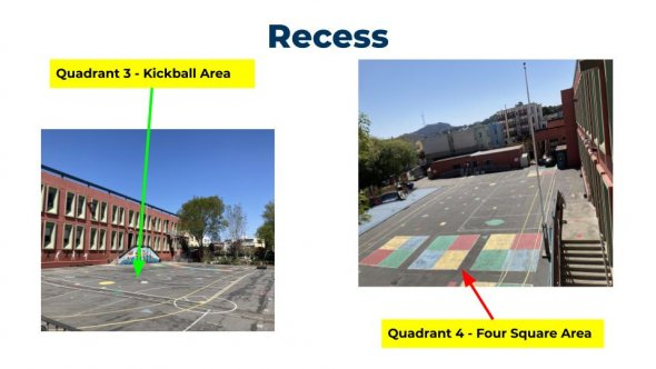 Arrows pointing to the Kickball Area and the 4-Square court area