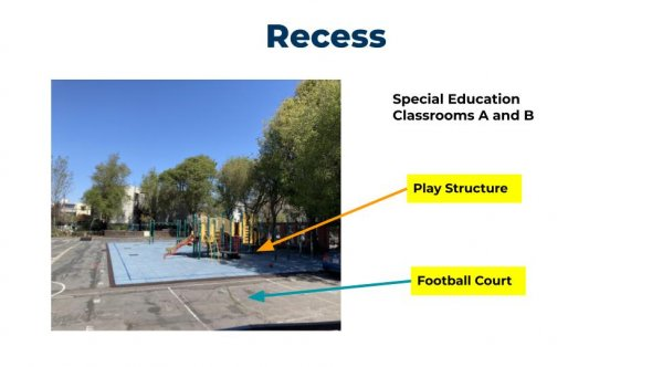 Arrows pointing to the play structure and the football court areas