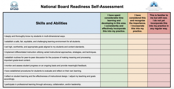 Photo of the National Board Readiness Assessment