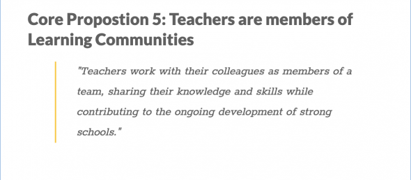 "Text: Core Proposition 5: Teachers are members of learning communities. ""Teachers work with their colleagues as members of a team, sharing their knowledge and skills, while continuing the ongoing development of strong schools."