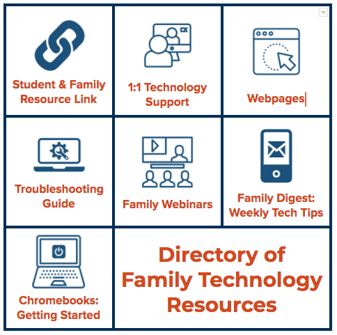 Directory of Family Technology Resources logo