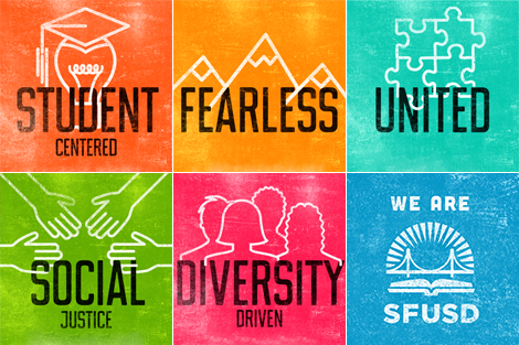SFUSD Core Values: Student Centered, Fearless, United, Social Justice, Diversity Driven