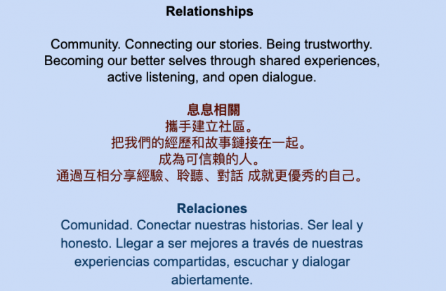 relationships text and definition