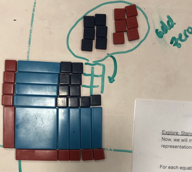 Algebra tiles forming a square with some missing pieces.