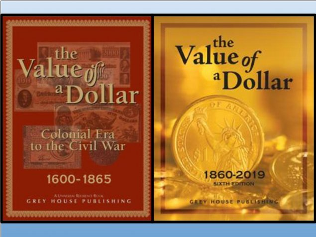Covers of reference books entitled Value of a Dollar